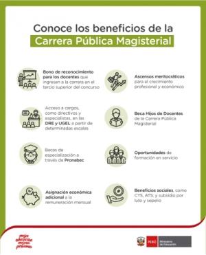 CONOCE LOS BENEFICIOS DE LA CARRERA PÚBLICA MAGISTERIAL