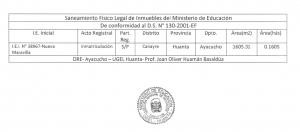 Saneamiento Físico Legal de Inmuebles del Ministerio de Educación