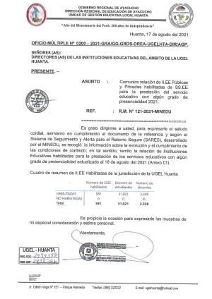 OFICIO MULTIPLE Nº 200 - 2021-GRA/GG-GRDS-DREA-UGELHTA-DIR/AGP