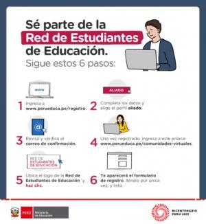 PARTICIPA DE LA RED DE ESTUDIANTES DE EDUCACIÓN