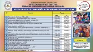 CRONOGRAMA GENERAL PARA LA EVALUACIÓN DE DOMINIO DE LENGUA INDÍGENA U ORIGINARIA 2021