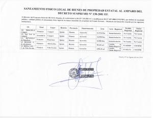 Saneamiento Físico Legal de Cangari - Huayhuas