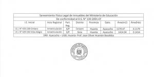 Saneamiento Físico Legal de InmueblesCINTIARO Y VISTA ALEGRE