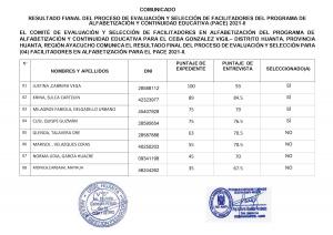 RESULTADO FINAL DE EXPEDIENTES Y ENTREVISTAS PARA FACILITADORES