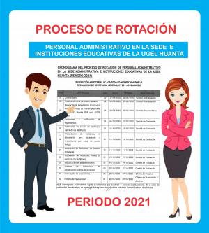 CRONOGRAMA DE PROCESO DE ROTACION - PERIODO 2021