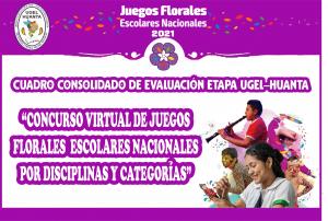 RESULTADO FINAL DEL CONCURSO VIRTUAL DE JUEGOS FLORALES ESCOLARES NACIONALES  ETAPA UGEL