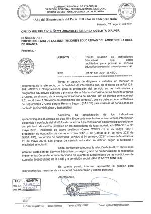OFICIO MULTIPLE N° 117 - 2021 - GRA/GG-GRDS-DREA-UGELHTA-DIR/AGP