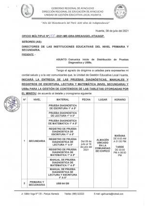 OFICIO MULTIPLE Nº 0155 – 2021-ME-GRA-DREA/UGEL.HTA//AGP.