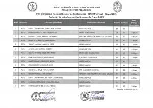 XVII OLIMPIADAS NACIONAL ESCOLAR DE MATEMATICA  ONEM Virtual Etapa UGEL